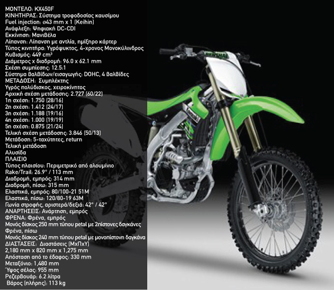 kx-450f